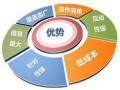 网络营销实战技巧:三大实用的营销技巧